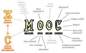 MOOC by Mathieu Plourde http://bit.ly/1oFnXZ3